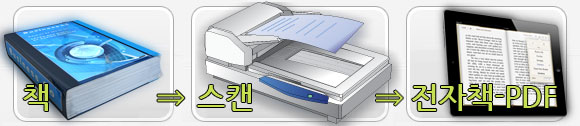 https://www.ezbookscan.co.kr/